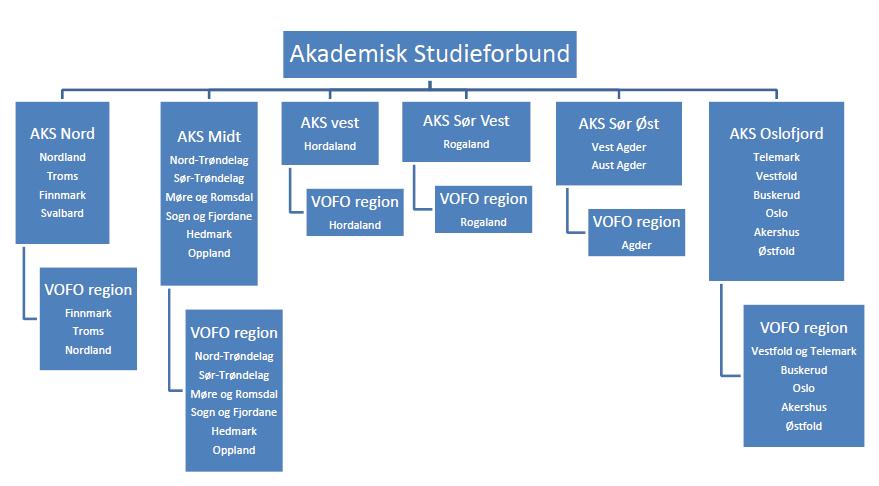 Regionkart AKS